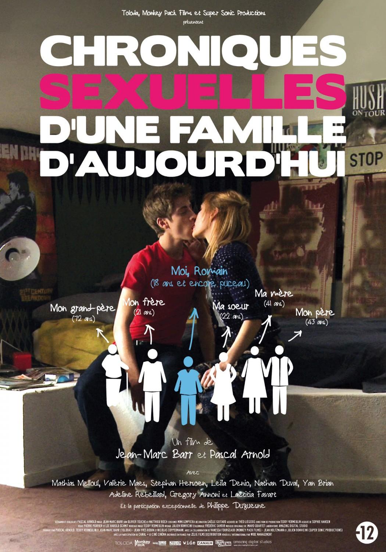 Resultado de imagem para Crônicas Sexuais de uma Família Francesa