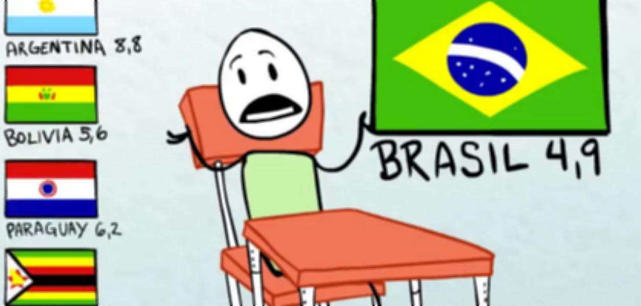 Indices da educação no brasil 2016